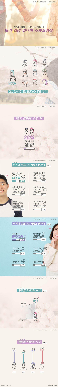 '대세는 나쁜 남자 아닌 순정남?'…대학생이 바라는 캠퍼스 이상형 [인포그래픽] #Campus / #Infographic ⓒ 비주얼다이브 무단 복사·전재·재배포 금지