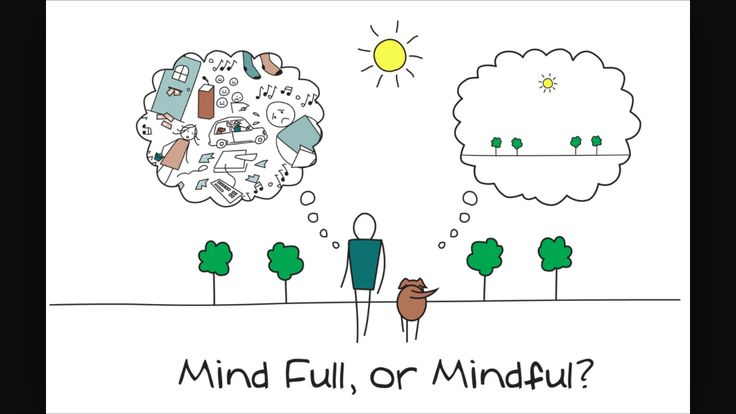 Mindful eller mind full?