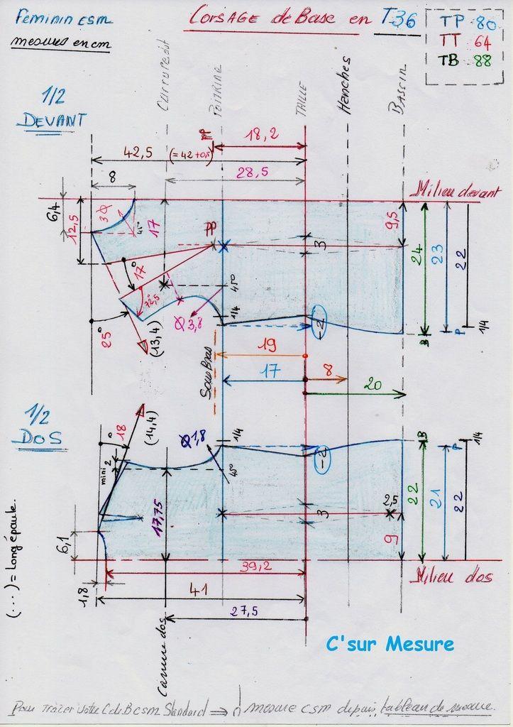 Schémas en Mesures de la Base Corsage ( Taille de Base 36), d'apres tableau mesures standard csm !
