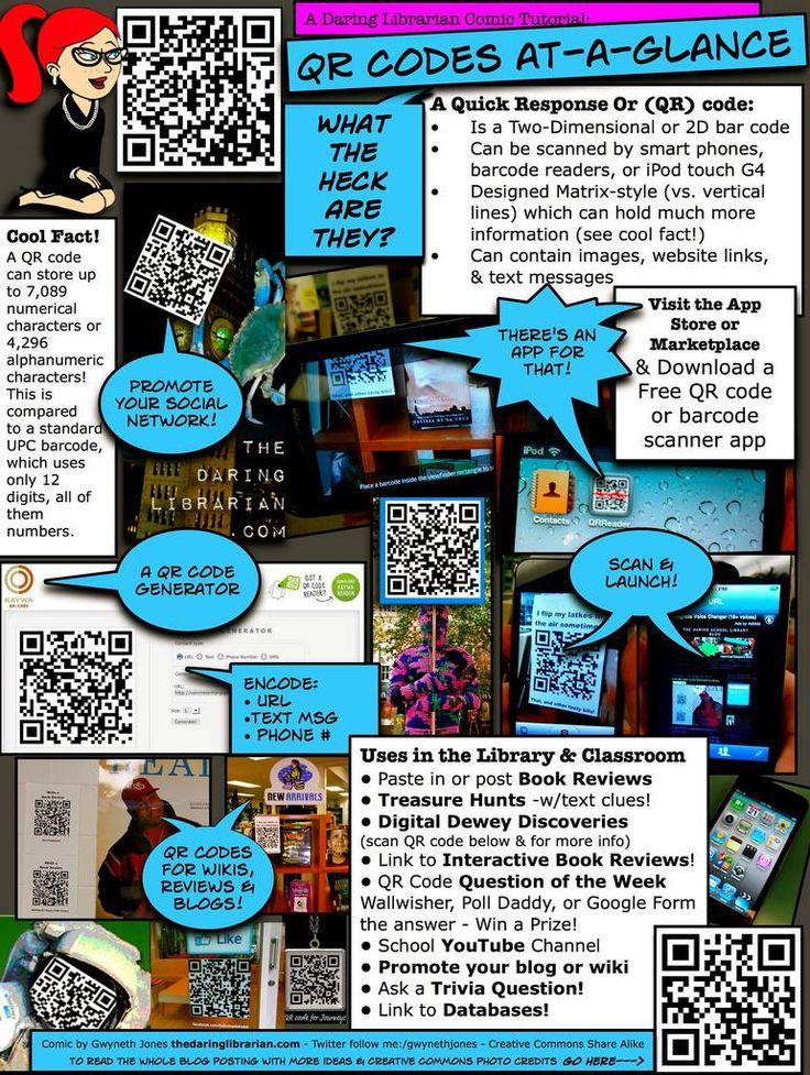 Un comic sobre los códigos QR