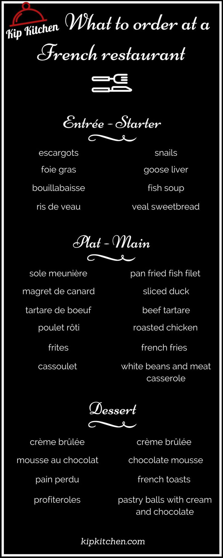Famous French Dishes. What to order at a French Restaurant #food #paris #france