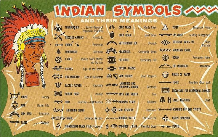 Blackfoot Indians Sacred Symbols - 1000+ images about