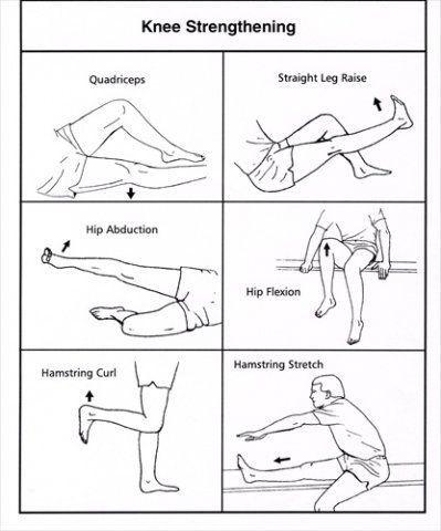 Knee strengthening - PT