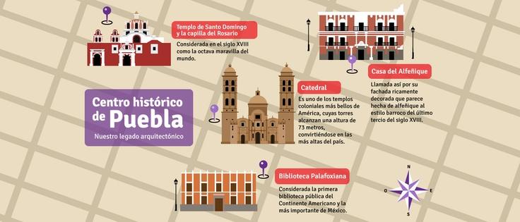 Edificios en el centro histórico de Puebla