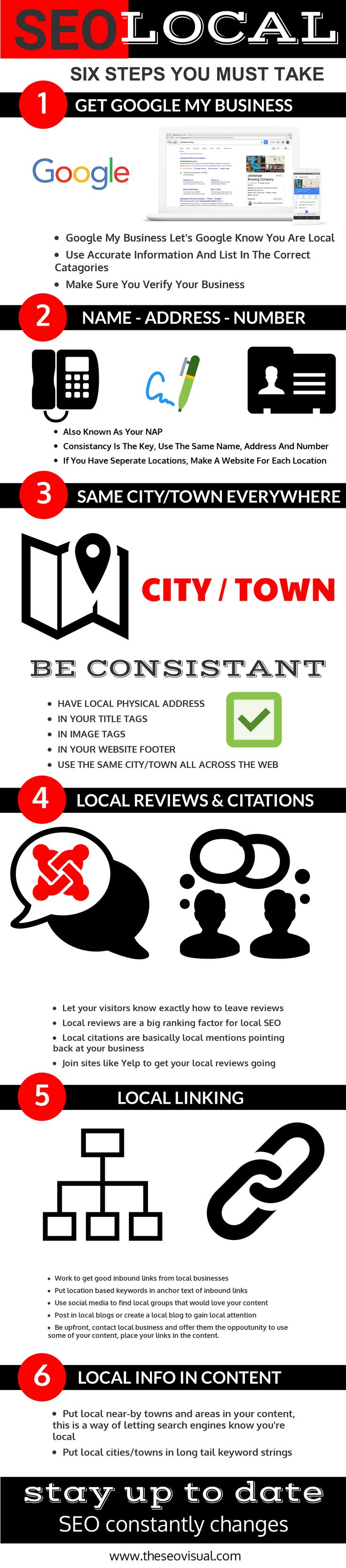 Local Seo First Steps #SEO #Infographics https://connecticutseoexperts.com for more infographics & SEO