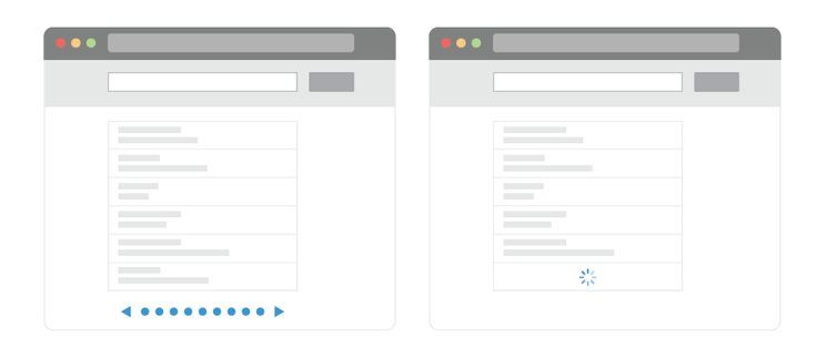 Pagination vs Infinite Scroll - Letu0027s Get To The Bottom Of This - lpo template word