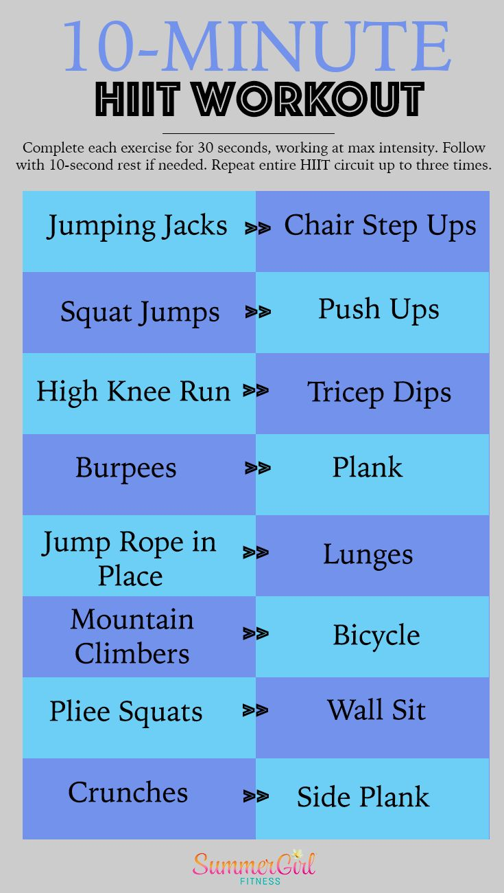 10-Minute HIIT Workout to Blast Calories