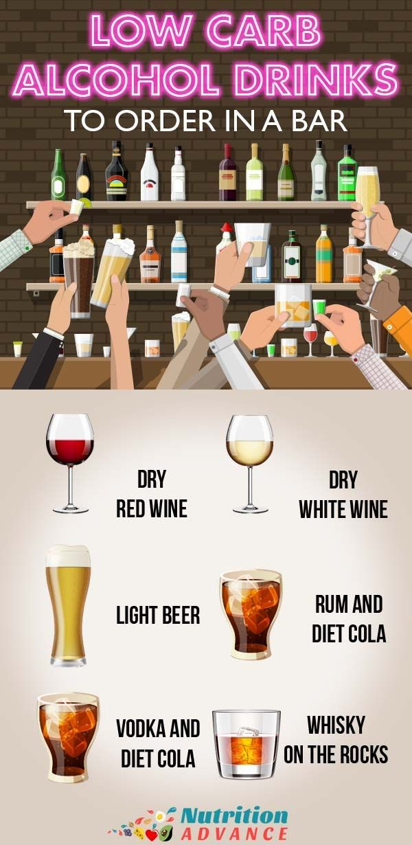 Drinking Alcohol On A Low Carb Diet A Good Or Bad Idea Alcoholic Drinks Low Carb Alcoholic Drinks Low Carb Cocktails
