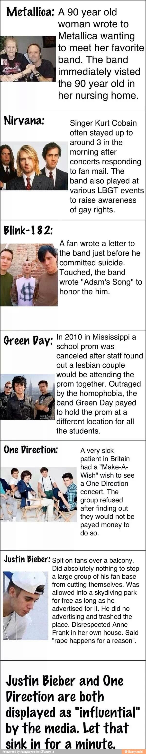Metallica, Nirvana, Blink 182,  Green day  for the WIN. One Direction and Justin bieber are an epic fail. I dont understand people who like them.... Do you not know what good music is????
