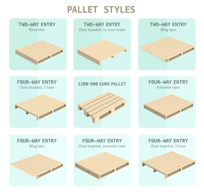 Pallet Styles Disassembly Options Upcycle Diy Projects Pallet Size Upcycle Projects