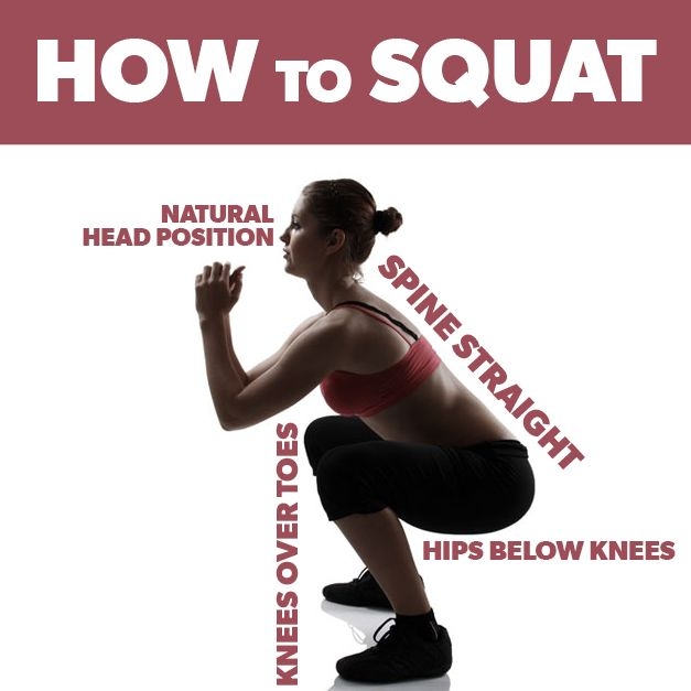 Squats are a great exercise to get stronger and fitter, but only if they're done right. So before you crank out another set, make sure you're doing them correctly and aren't making these common mistakes: 1. Letting Your Knees Fall In when your knees move in toward each other during a squat, it can put unwanted pressure on the ligaments in your knee and...