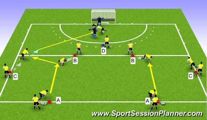Field Hockey Exercises Google Search Field Hockey Field Hockey Drills Hockey