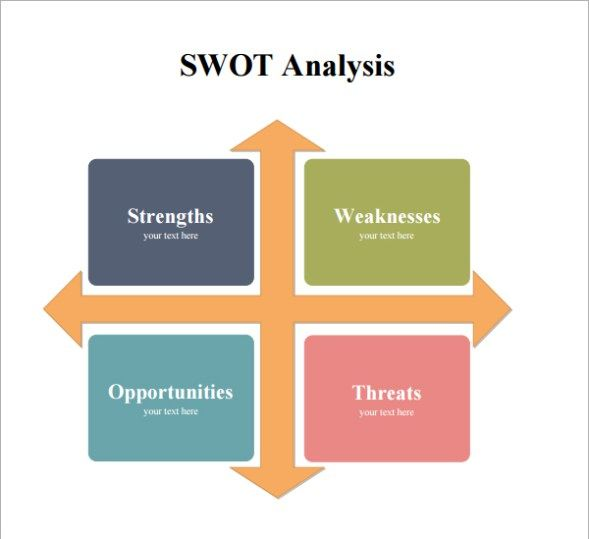 Best Swot Analysis Images On   Project Management