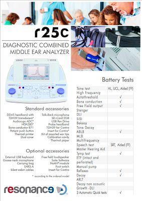 Pusat Alat Bantu Dengar, Audiometer, Tymphanometer, OAE, BERA, ASSR serta Produk Medis THT: Audiometer / Tympanometer merek RESONANCE type R25...