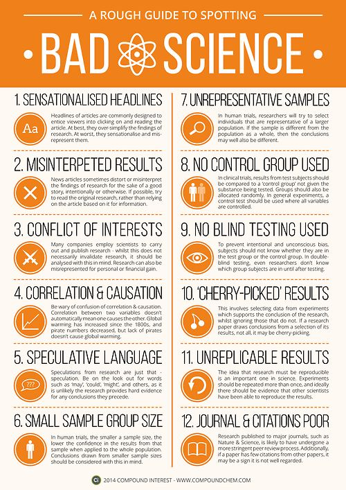 mindblowingscience:  compoundchem:  Version 1 of 'A Rough Guide to Spotting Bad Science'. Thanks for everyone's suggestions earlier in the w...
