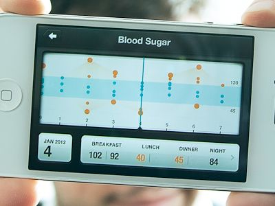 Dribbble - Blood Sugar Chart by Anthony Lagoon