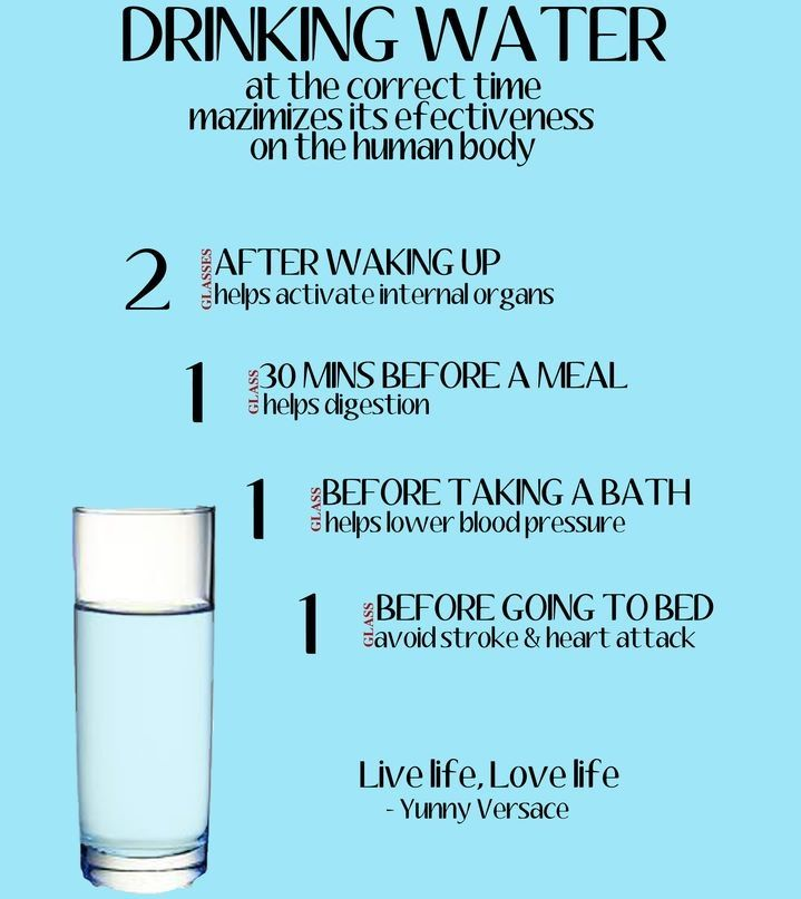 Optimiser le fonctionnement de son organisme en buvant de l'eau à la bonne heure.