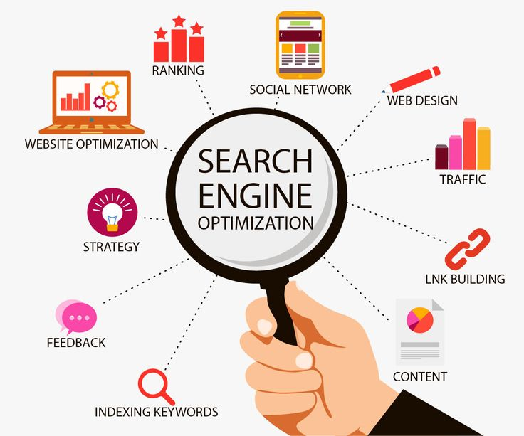 Image result for Techniques Used By a Search Marketing Agency