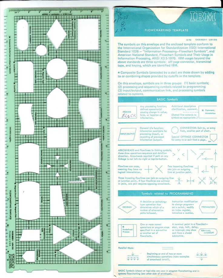 media flowchart template download - 18 best images about xflow chart symbols on pinterest