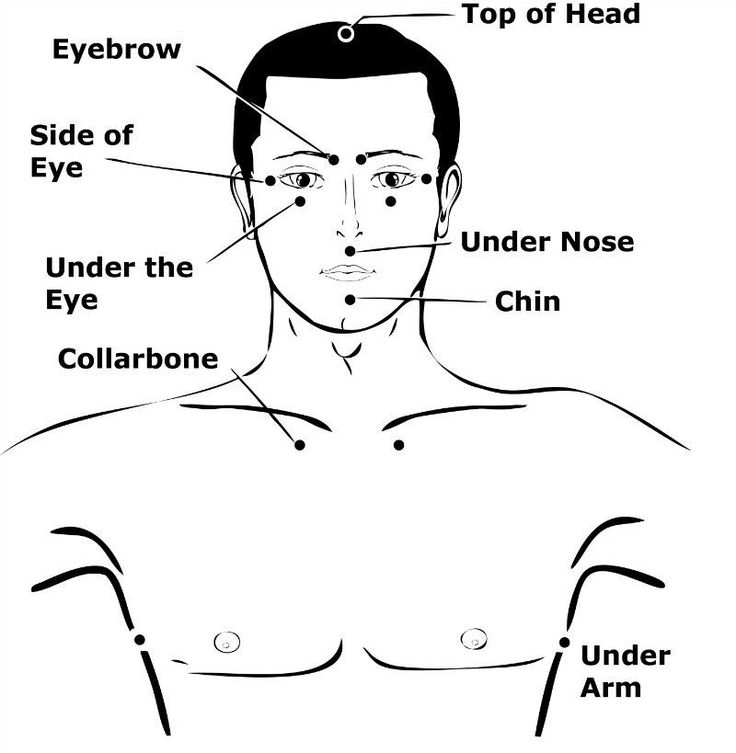 Denervation. Basically cutting the muscles that are overactive ...
