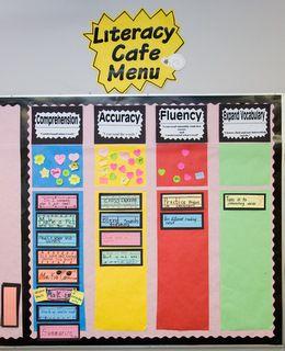 Literacy CAFE ; Menu Bulletin Board Headings (DOWNLOAD)
