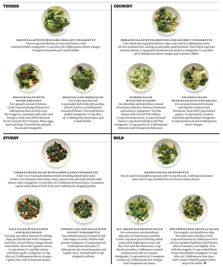 "12 Simple Salads (""Tender, Crunchy, Sturdy & Bold"") -- Mark Bittman | NYTimes.com"