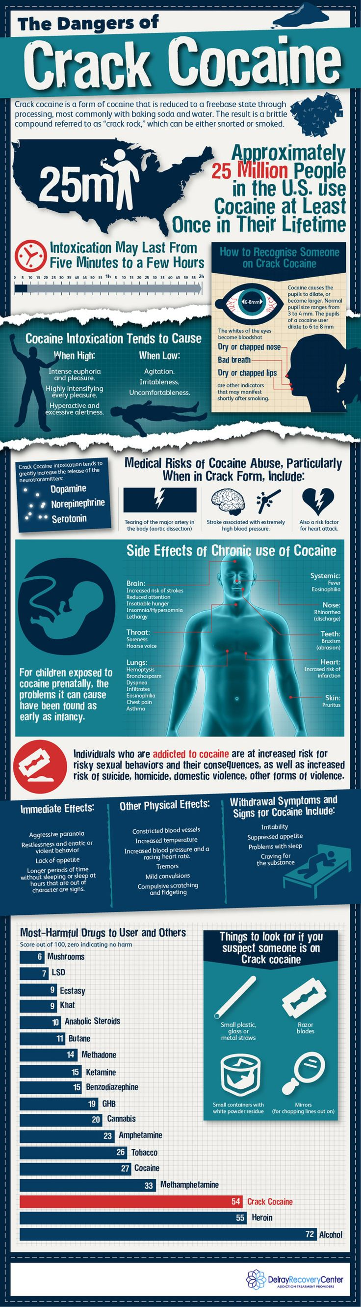 The Dangers of Crack Cocaine Addiction Infographic