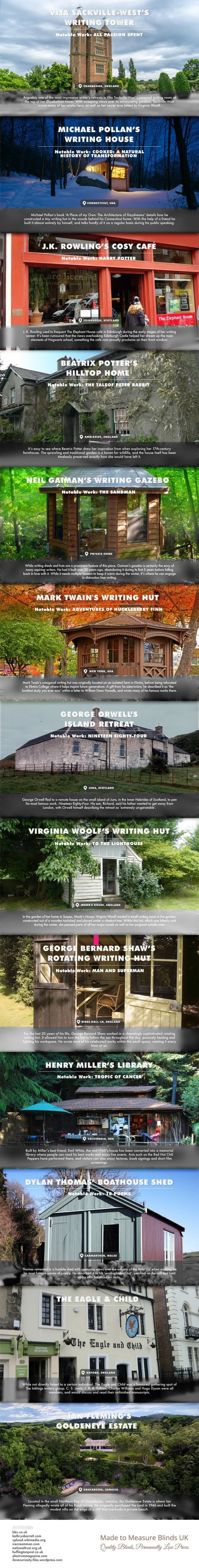 The Writing Retreats Of 13 Famous Authors - Writers Write