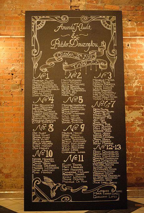 a modern casual wedding in brooklyn receptions chalkboard table and wedding