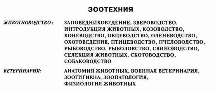 Зоотехния (Атлас наук / Леонов, 2007).