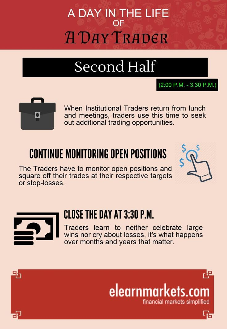 A day in the life of a #stockmarket #daytrader  (Series 4)  Visit : www.elearnmarkets.com