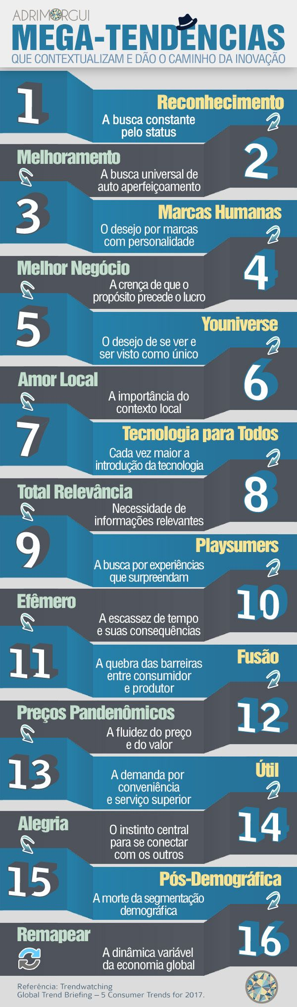 28 best infograficos images on pinterest advertising knowledge infogrfico mega tendncias 2017 fandeluxe Gallery