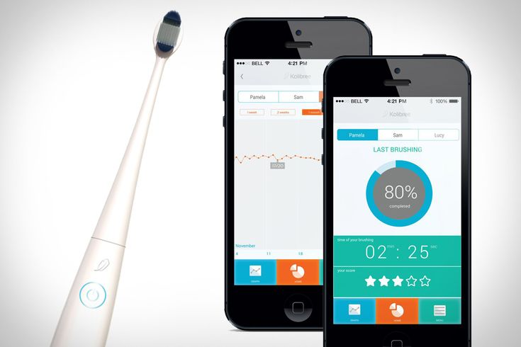 Kolibree Smart Toothbrush- a smart tooth brush that let's you see how well you've been brushing.