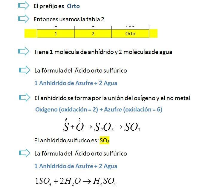7 best Nomenclatura Quimica images on Pinterest Chemical - best of tabla periodica definicion de valencia