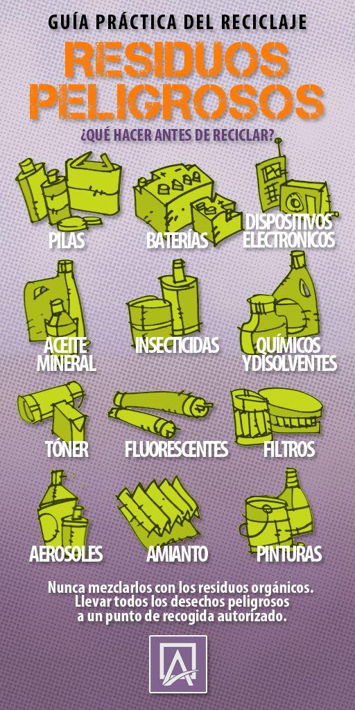Guía práctica sobre los residuos peligrosos
