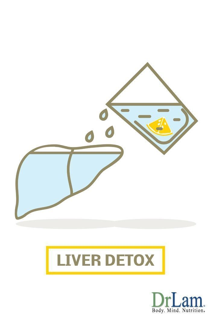 Liver Detox Symptoms That Might Shock and Surprise and Help You #LiverDetoxSymptoms