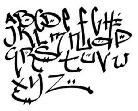 Different Alphabet Letters