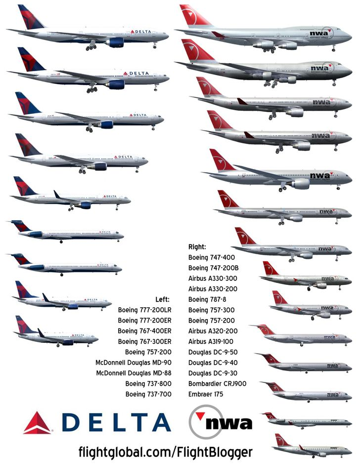 Delta and northwest airlines fleet