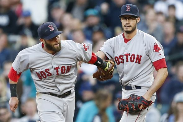 Red Sox Joe Kelly | Red Sox Starting Pitching Showing Improvement