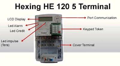 kWh Meter Prabayar Hexing HE120 5 Terminal
