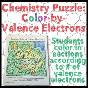 17 Best images about Chemistry on Pinterest | Science classroom ...