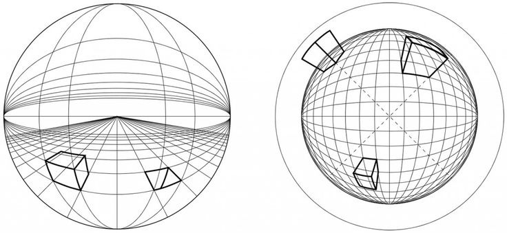 how to draw curves in perspective