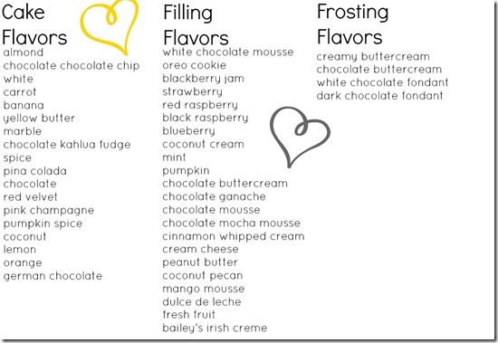 Wedding Cake Flavors And Fillings List