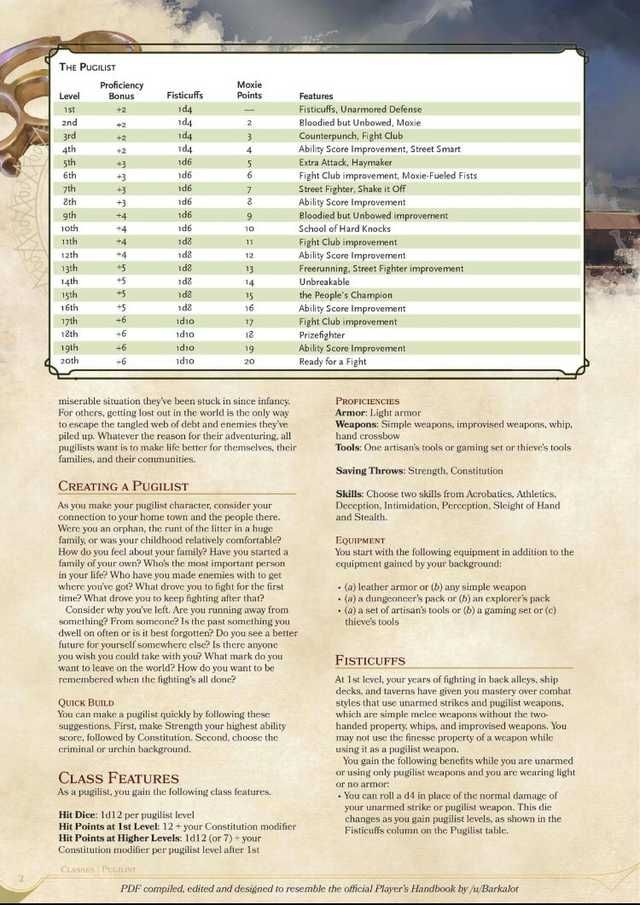 Missed my cake day but here is a Homebrew DnD dump I have collected