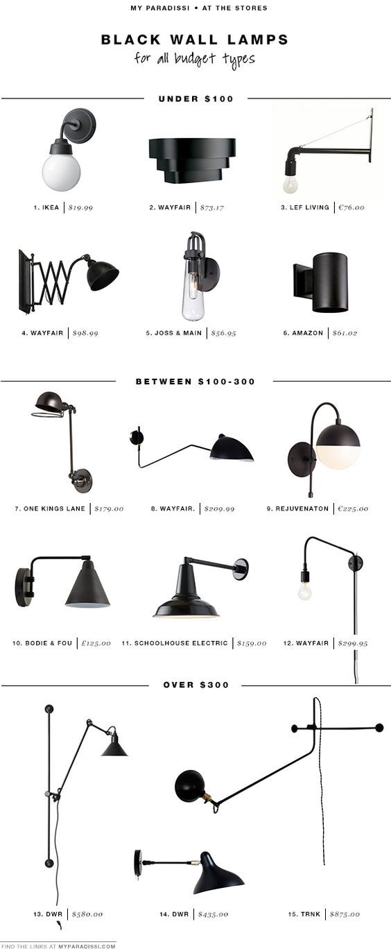 15 favorite black wall light fixtures for all budget types | My Paradissi: