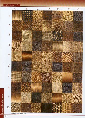 Pyrography Techniques | Excerpt From Pyrography Workbook - Texture Chart
