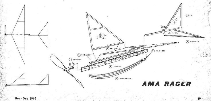Academy of Model Aeronautics - Academy of Model Aeronautics October History Momen
