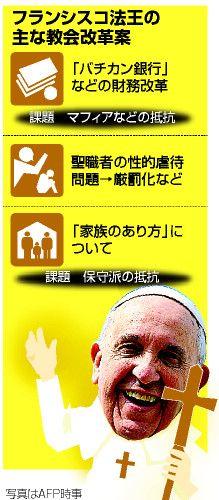 フランシスコ法王の主な教会改革案 ▼29Mar2014朝日新聞|(ニュースがわかる!)今のローマ法王、人気があるそうね http://t.asahi.com/eclx #Vatican #Pope_Francis #Papa_Francisco #Papa_Francesco