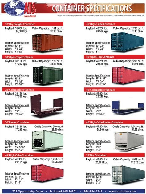 container specifications | ATS