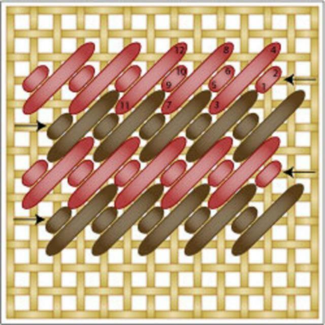 How to Work Nobuko & Double Alternating Nobuko Needlepoint Stitches: Tried & True Way to Work the Nobuko Stitch in Step-by-Step Detail
